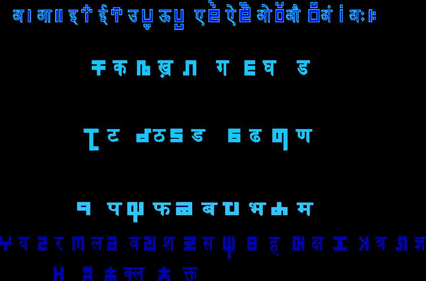 HINGLISH KEYBOARD